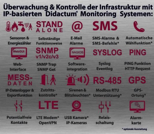 IT Infrastruktur Monitoring