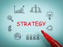 Leadgenerierung Marketing